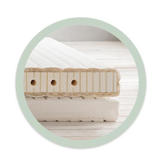 Système de matelas en latex naturel «Sanavita-Ergo»