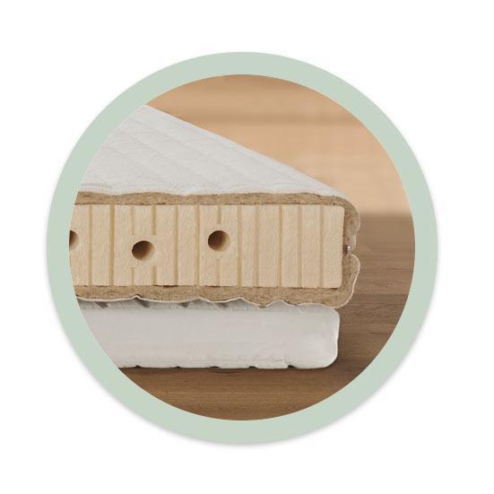 Système de matelas en latex naturel «Sanavita-Maxima»